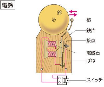 http://dictionary.goo.ne.jp/img/daijisen/ref/113045.jpg
