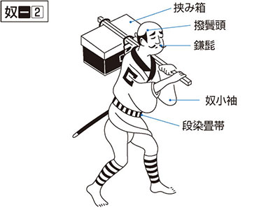 http://dictionary.goo.ne.jp/img/daijisen/ref/113463.jpg
