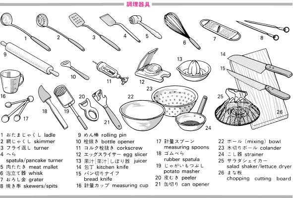 記事 一覧|料理家レシピ満載【みんなのきょうの …